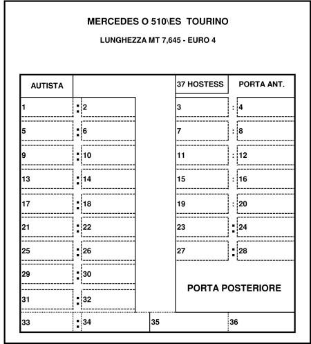 Piantine Bus 2014.xls